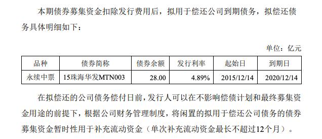 珠海华发偿债筹资发10亿可续期公司债 数据显示其短
