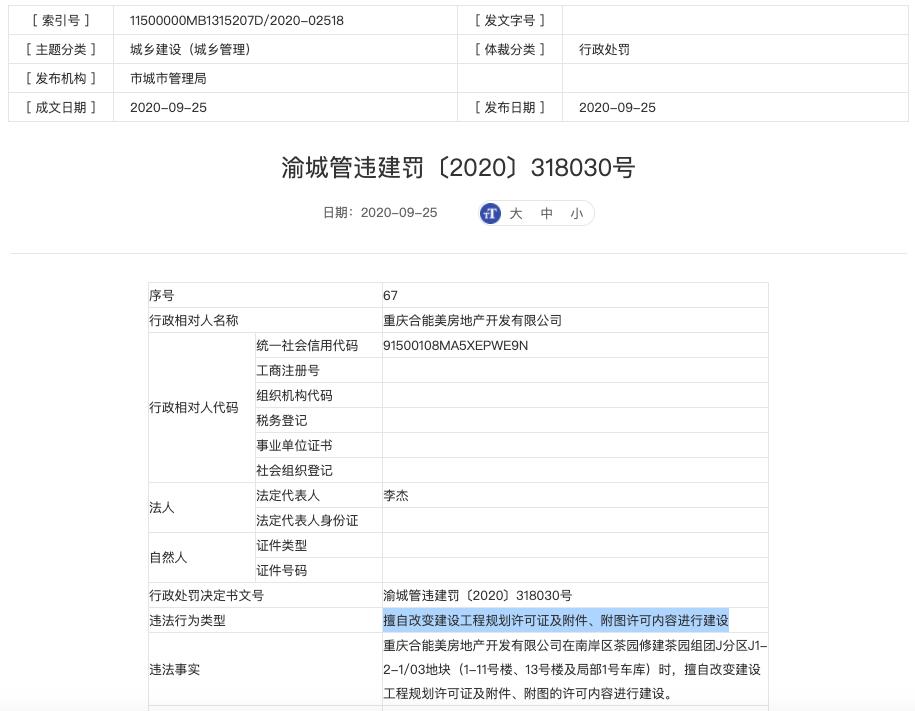 重庆合能美房地产涉违规建设被罚 其系合能