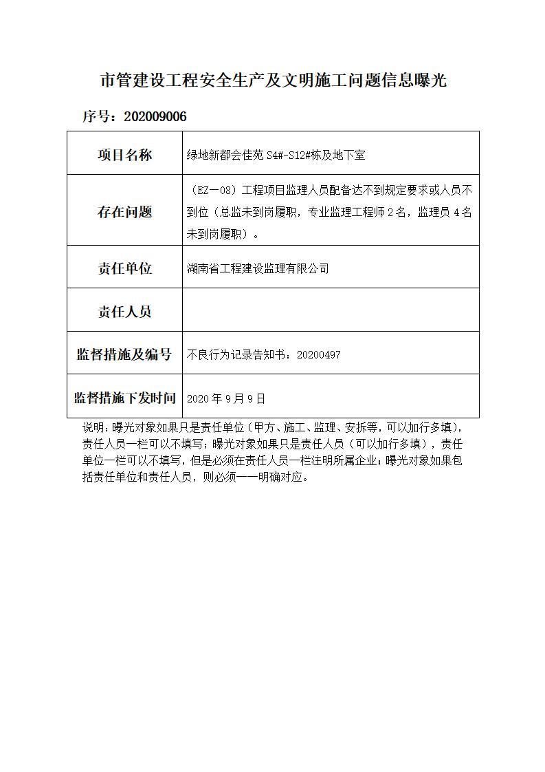 湖南省工程建设监理公司涉绿地新都会佳苑项目管理违规等问题被曝光