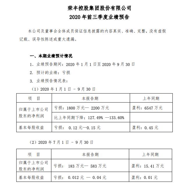 荣丰控股预计前三季归母净利最多亏2200万 主业发展不力转向医疗