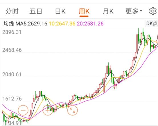 中国股市总市值突破11万亿美元 市值攀升三大因素