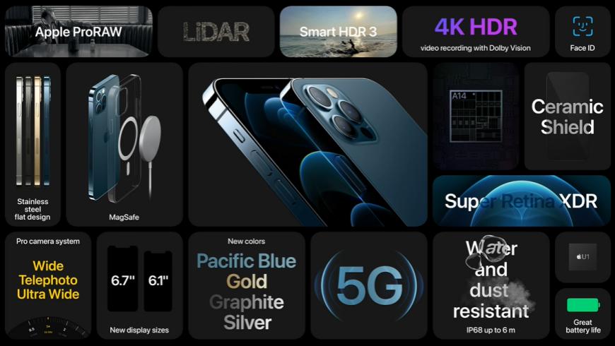 iPhone 12发布 才算看懂蓝思科技的定增与收购布局