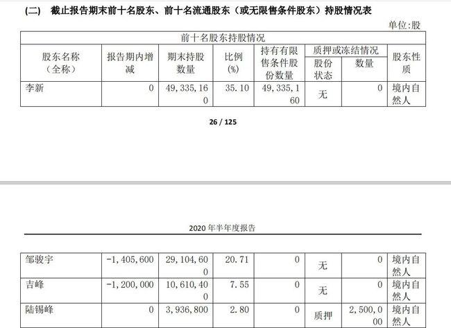 信捷电气董事长闹离婚 前妻分走15亿 公司净利增99%
