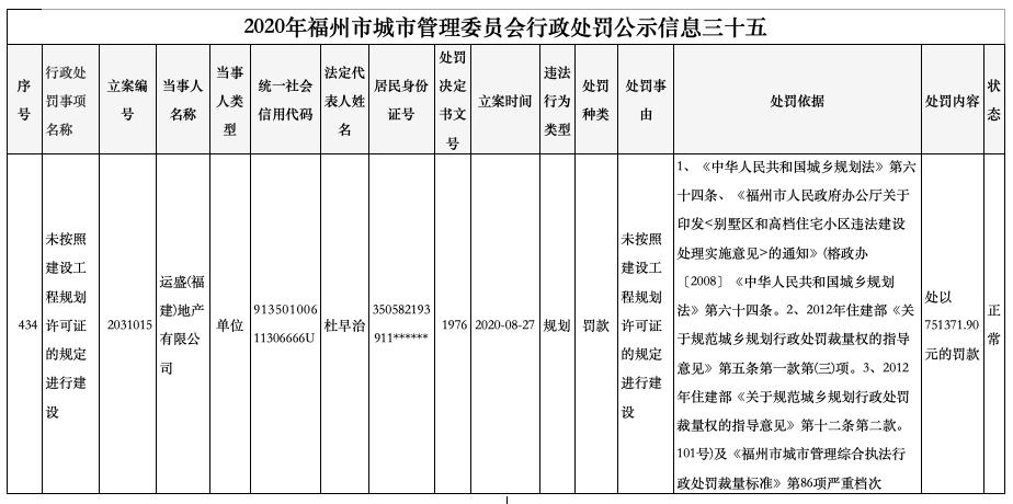 运盛(福建)地产未按照建设工程规划许可证建