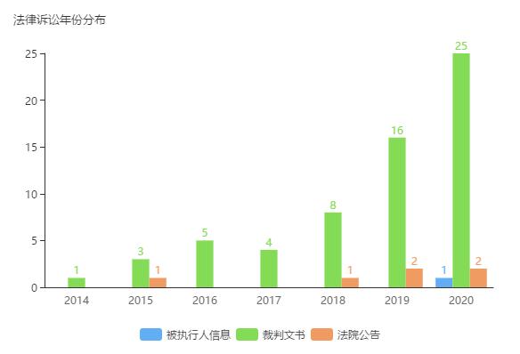 大股东资不抵债质押率近100% 西王食品隐患难解