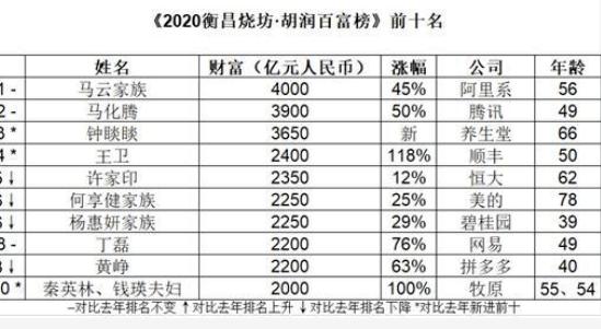 超60%高毛利率惹质疑 牧原股份激进扩张隐忧不少