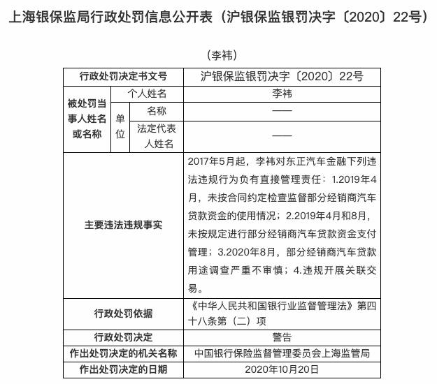 因违规开展关联交易等 东正金融被罚款200万元