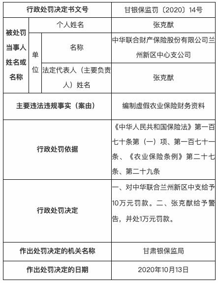 编制虚假农业保险财务资料 中华联合财险被