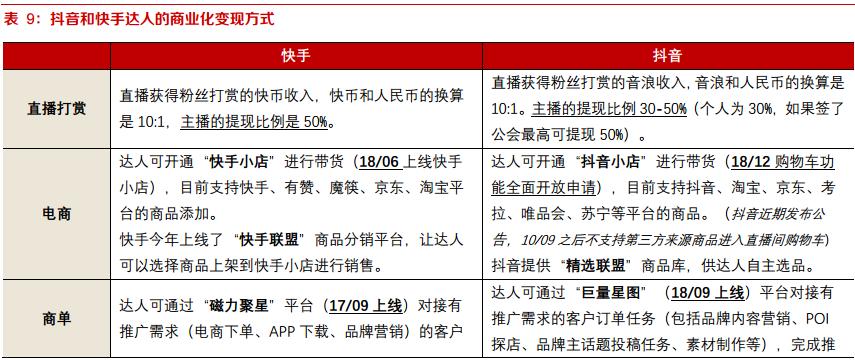消息称快手计划最早于下周提交在港上市申请 估值或达3400亿元|快手,IPO