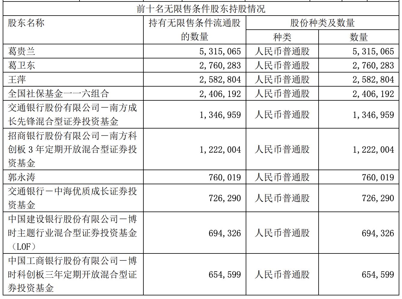 """奇安信前三季度营收与亏损""""同增"""" 净亏损超10亿元 奇安信,三季报"""