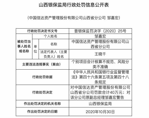 个别项目会计核算不规范 中国信达山西分公司被罚40万