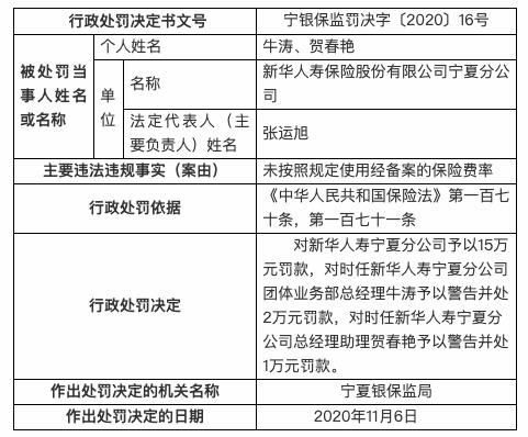 未按规定使用保险费率 新华人寿宁夏分公司