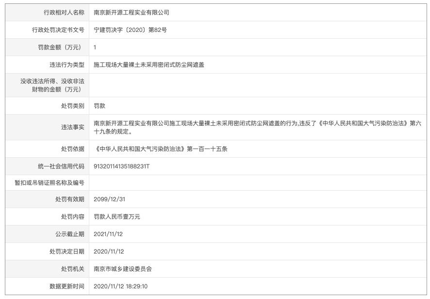 南京新开源工程实业公司违反大气污染防治法