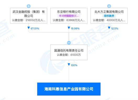 海南科惠信息产业园公司因建设项目涉事故隐患未及时整改等被罚