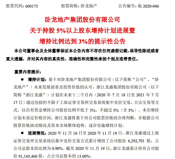 卧龙地产公告称将再获浙江龙盛增持 累计