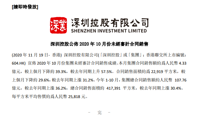 深圳控股前10月累计销售107.76亿 单月销售4.33亿