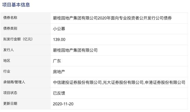 偿债筹资!碧桂园地产139亿小公募债状态更新
