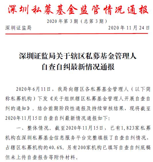 近6成深圳私募尚未完成自查自纠,或成重点处置对象