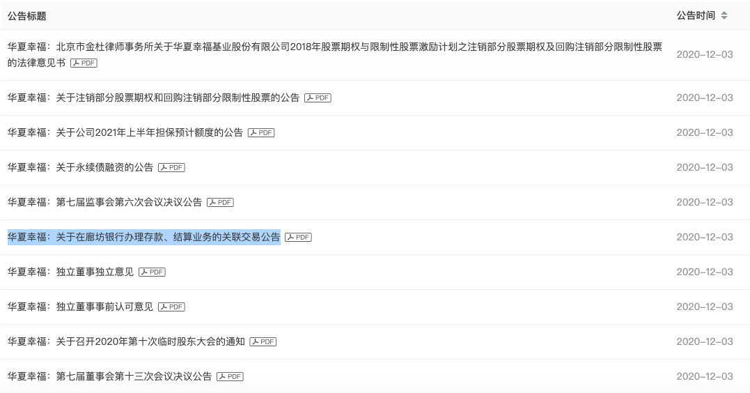 """""""双轮驱动""""的华夏幸福积极备战:拟募15亿永续债并"""