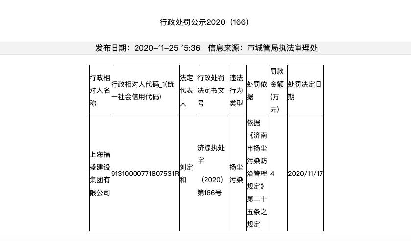 上海福盛建设集团因扬尘污染被罚