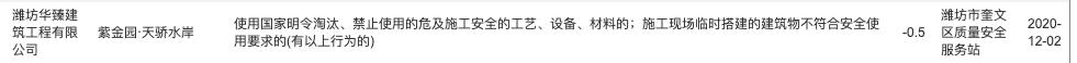 潍坊潍坊紫金园天骄水岸施工方涉使用明令禁止的工