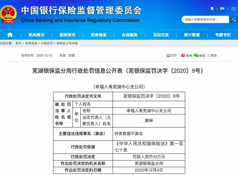 财务数据不真实 幸福人寿芜湖中心支公司被罚10万元