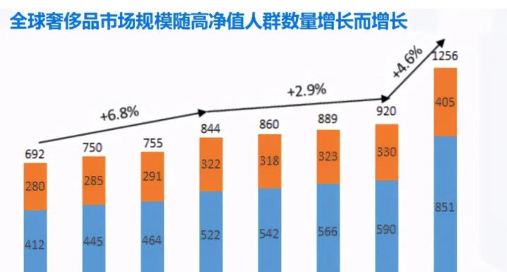 广角度:从收入和消费端看高端白酒长期增长的确定性
