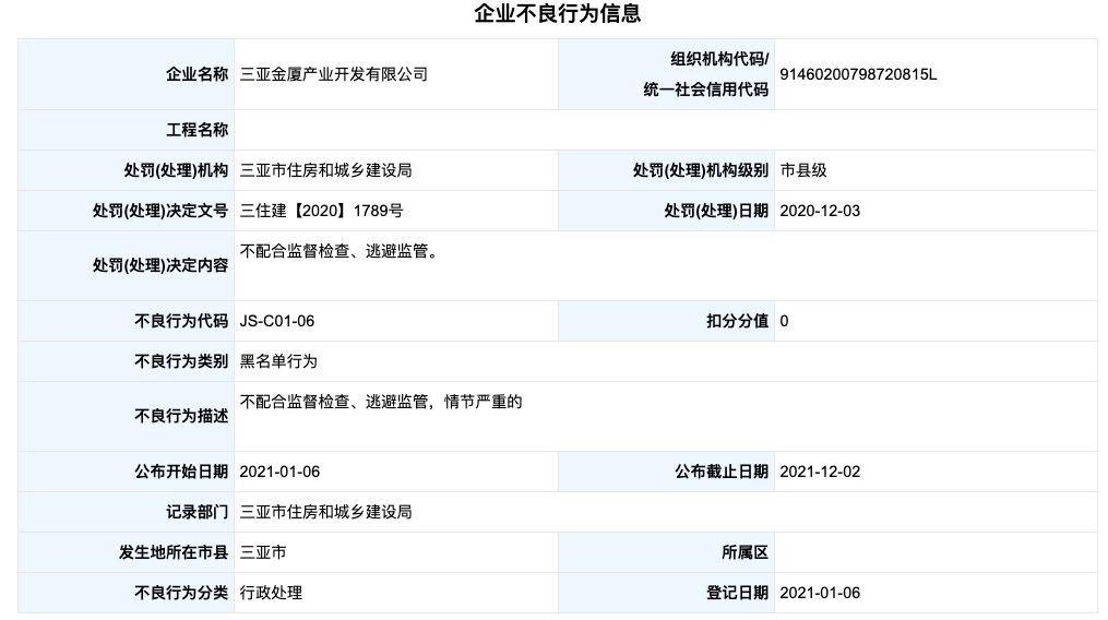 三亚金厦产业开发公司因逃避监管等被三亚住建局列入黑名单