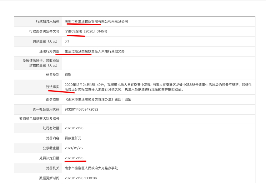 深圳彩生活物业管理公司南京分公司涉嫌生活垃圾分类违法行为被罚