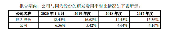 安联锐视三次冲创业板IPO终过会:毛利率低为硬伤 主要客户业绩堪忧