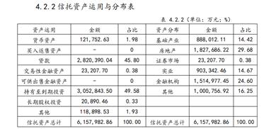 """华信信托""""锤击事件""""背后:半年亏损5.5亿,延兑产品超20只"""