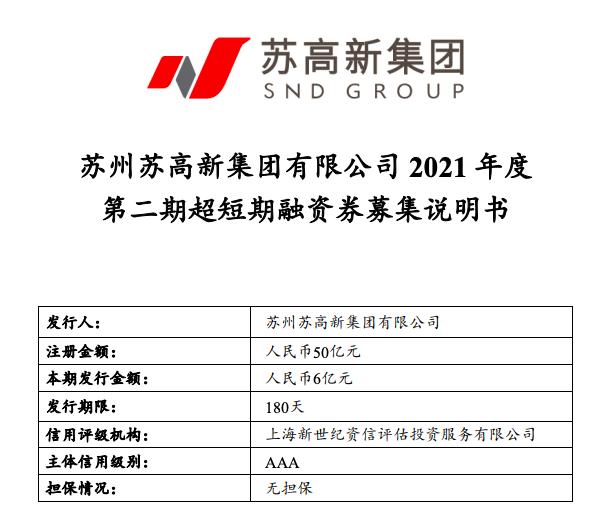 苏高新集团筹资拟发行6亿超短期融资券 有息负债涨至537亿