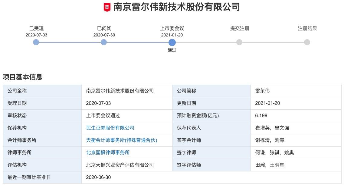 雷尔伟创业板IPO过会:毛利率逐年下滑,第一大客户为中国中车