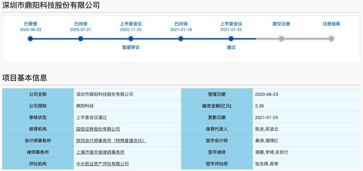 鼎阳科技科创板IPO过会:收入依赖中低端产品 募投项目遭两次问询