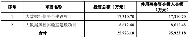 微众信科IPO被中止审核:实控人涉嫌贪污等犯罪 蚂蚁集团为二股东