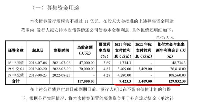 中交地产债务筹资:11亿小公募债获深交所受理