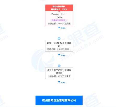 杭州自如企业管理有限公司成被执行人 执行标的16.3万元