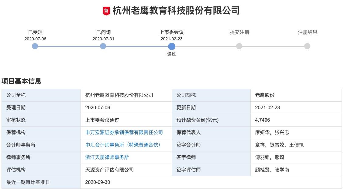 老鹰股份创业板IPO A股美术培训第一股