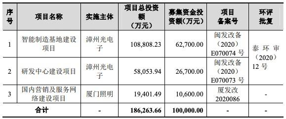 立达信IPO过会:外销收入占比超九成引关注 存在未决诉讼、仲裁事项