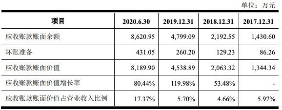 炬申股份IPO过会:客户集中度较高引关注,三年累计被处罚25次