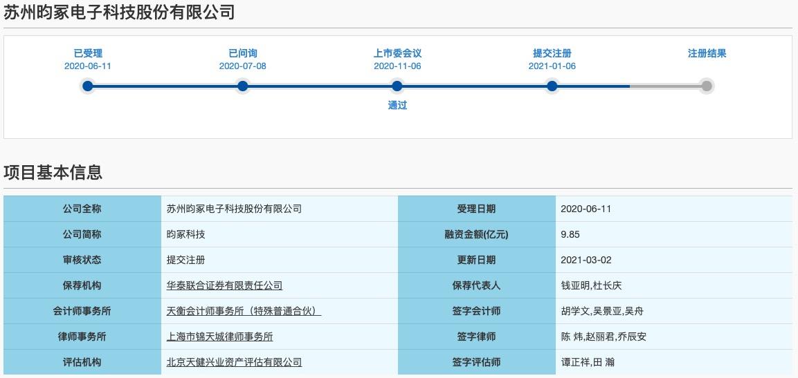 昀冢科技科创板IPO获批文:毛利率呈下降趋势 专利数量落后于同行