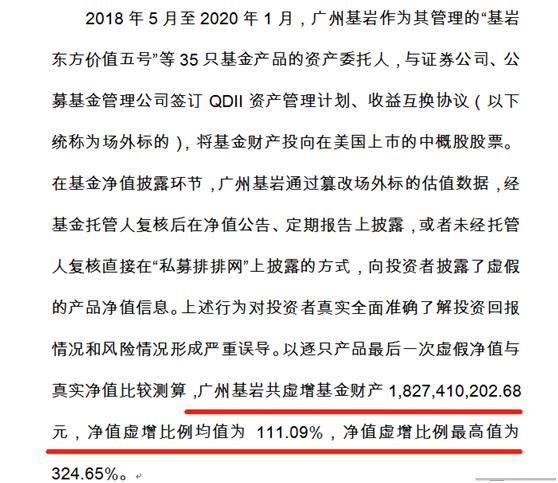两家私募被罚:一家涉及内幕交易 一家虚增净值18亿