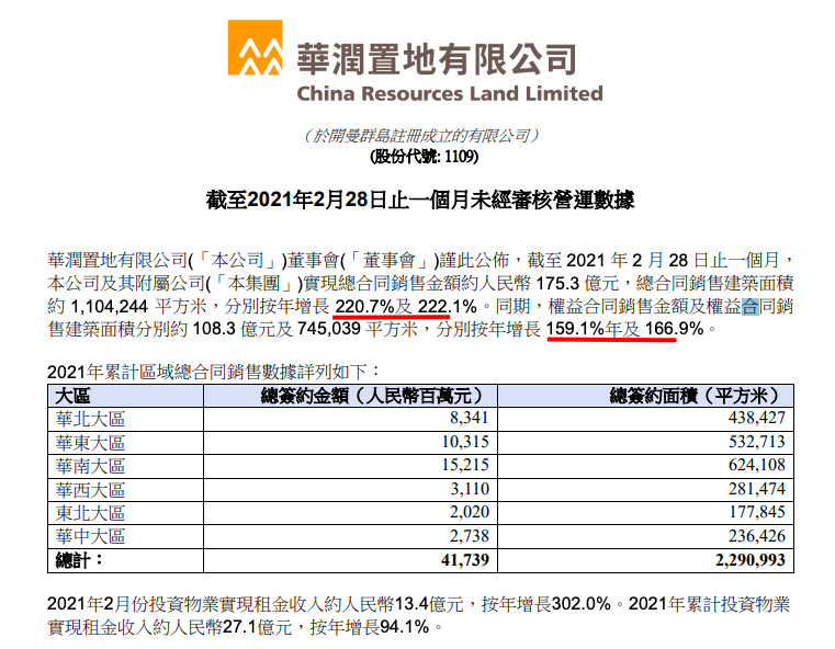 华润置地子公司承建华润城润玺二期违规被罚