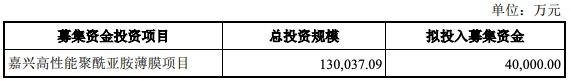 瑞华泰科创板IPO获批注册:曾因信息披露不规范遭监管警示
