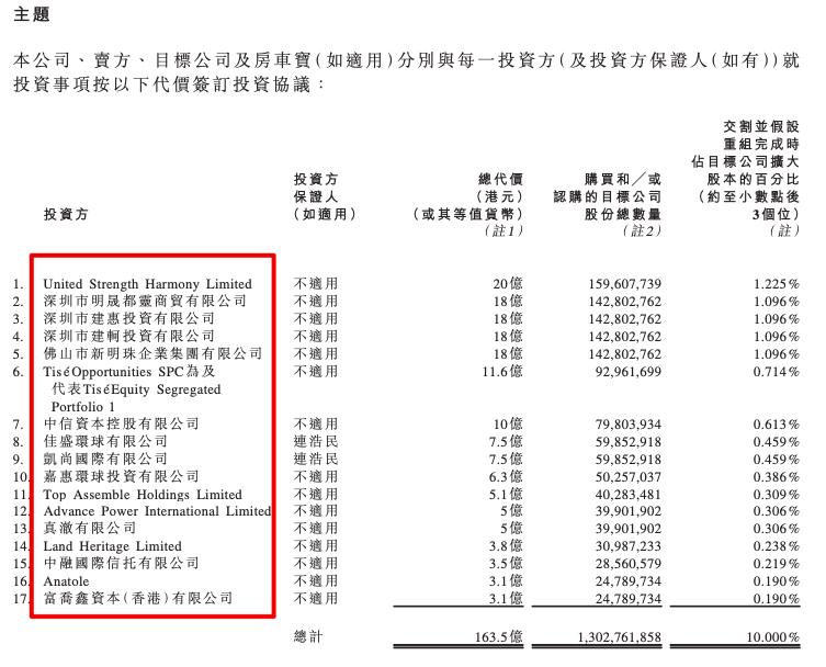 发行融资前估值至少1500亿元 恒大推动房车宝在美上市