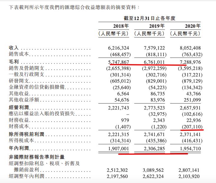 安居客赴港IPO:去年净利降至19.54亿 被指业务模式无新意