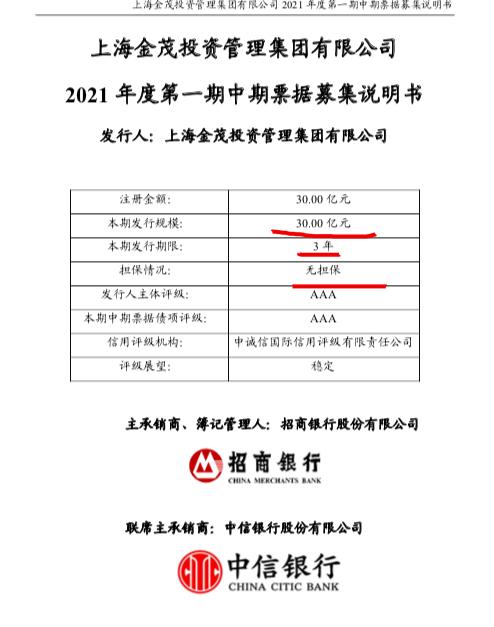 筹资用于项目开发及公司运营 上海金茂投资拟发行30亿元中期票据