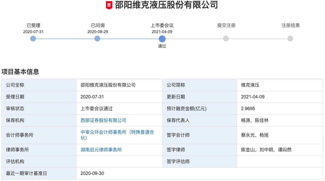维克液压创业板IPO过会:应收账款金额逐年增加 曾被认定信披违规