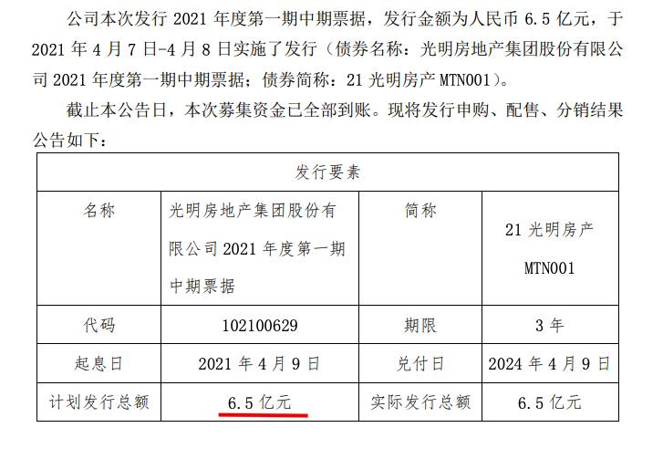 光明地产债务筹资:票面利率4.55%成功发行6.5亿元中期票据