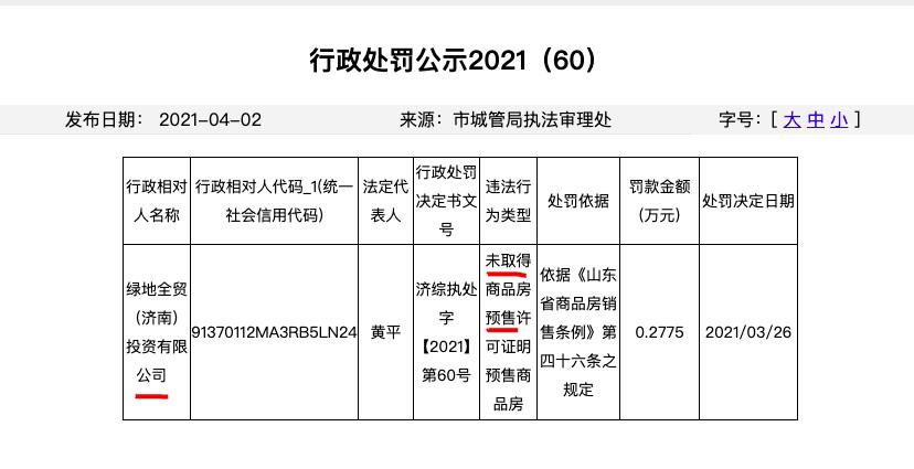 绿地全贸(济南)投资公司违规销售被罚 为